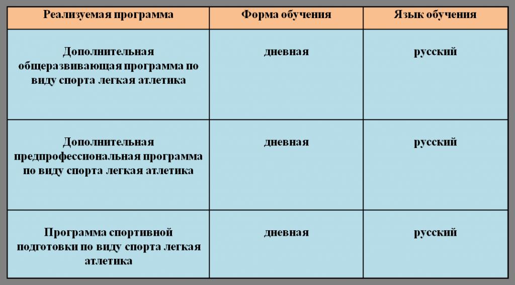 язык обучения